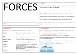 introduction to forces by toomanykays teaching resources tes