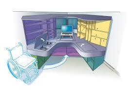 bureau pratique un bureau pratique et adaptévia hizy org
