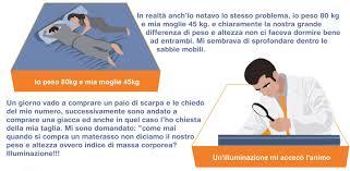 peso materasso home pesoflex il primo materasso calibrato per il tuo peso altezza