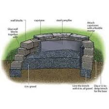 Fire Pit Building Plans - diy fire pit ideas for backyard entertaining diy fire pit