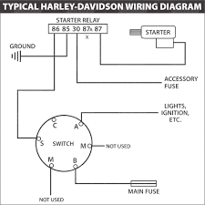 ignation for stratos boat wiring diagrams free wiring