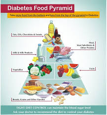 diet for the asian diabetic browse millions of pdf books
