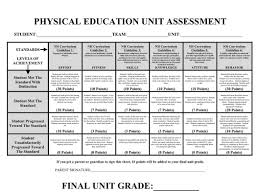 Floor Hockey Unit Plan by Assessments Phys Ed Review