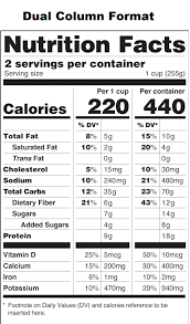 Nutrition Facts Label Worksheet Nutrition Facts Printed On Food Labels U2013 Nutrition Ftempo