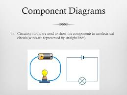 simple electric circuits ppt video online download