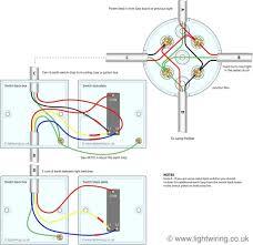 pool light junction box junction boxes wiringram for basement bathroom lights box bt pj