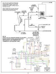 wiring diagram for heat pump thermostat readingrat net with rheem