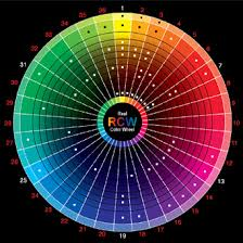 color wheel for makeup artists permanent makeup class 5 day permanent makeup