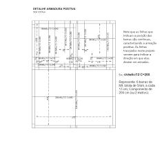 Fabuloso Leitura de Projetos Estruturais ~ Blog Edificar &DT93