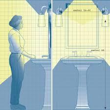 Average Height Of Bathroom Vanity by Bathroom Vanities Kavitharia Com