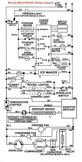 wiring diagram maker all about wiring diagrams u2013 valvehome us