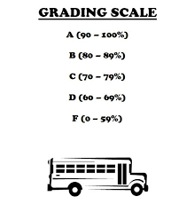 grades u2026what do they really say about a student education