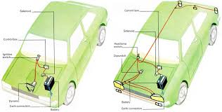 the electrical system how it works