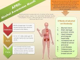 Seeking Que Es April Awareness Month Fulcro Insurance