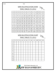 times table grid multiplication times tables 12 omahdesigns net