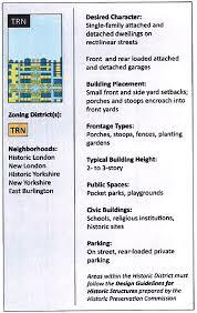 city of burlington nj zoning 207 trn tif