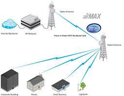 internet connection diagram wiring diagram simonand