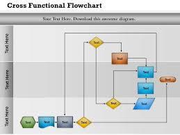 cross functional flowchart template powerpoint 28 images