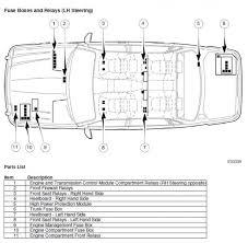 jaguar xjs fuse box diagram image details