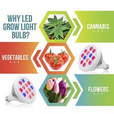 amazon com 12w led grow light bulb by vemotix plant light bulb