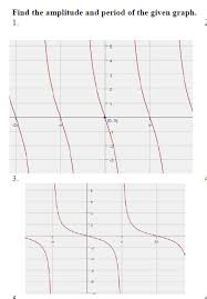 tangent equation and graph worksheet with answers amplitude