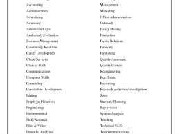 What To Put As Skills On Resume Good Skills To Put On A Resume Lukex Co
