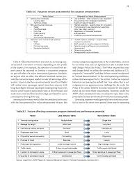 chapter 8 decision tree matrix evaluation checklist and