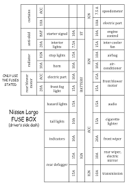 2005 nissan quest fuse box diagram on 2005 download wirning diagrams