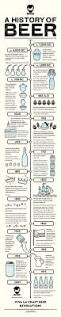 What Is An Infographic Resume Infographic Layout How To Portray History With Timelines