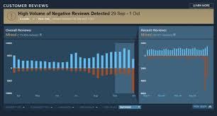 pubg review playerunknown s battlegrounds steam review score plummets over