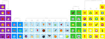 Periodic Table Project Ideas Ge Emoji Science