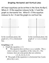 graphing horizontal and vertical lines worksheet free examples of