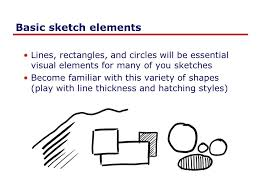 sketching vocabulary chapter 3 4 in sketching user experiences