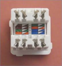 network wall wiring diagram rj45 diagram cat 5e