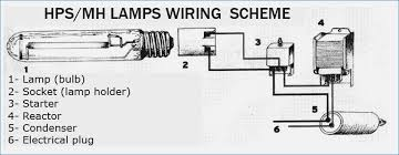 metal halide l circuit diagram excellent mh ballast wiring diagram gallery best image wire binvm us