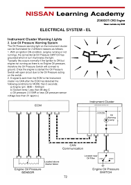 28 nissan homy wiring diagram manual engine zd30 nissan