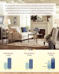 Wayfair Wedding Registry And Home Decor Items Brit Co by G131324 Jpg