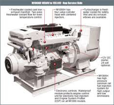 used northern lights generator for sale northern lights m1066 generator from performance diesel inc