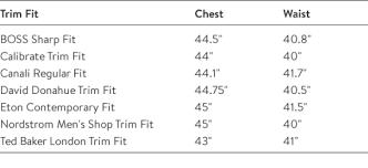 men u0027s dress shirt measurements u0026 fit guide nordstrom