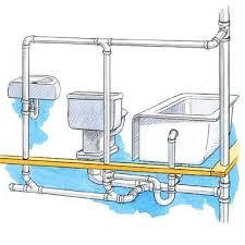 Sewer Smell From Bathroom Sink Best 25 Plumbing Vent Ideas On Pinterest Bathroom Plumbing
