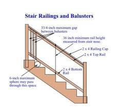 Osha Handrail Post Spacing Basement Stairs Design On How To Build Deck Stair Handrails