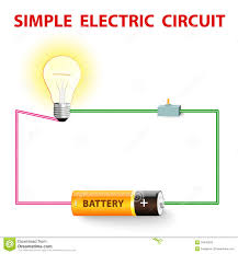 electricity clipart simple pencil and in color electricity