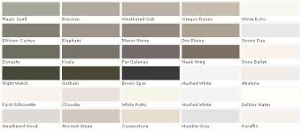 to decide a paint color for our walls or a trim color to match