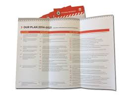 6 page a4 brochure printing and tri fold brochure template in sydney