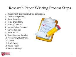 term paper writer needed