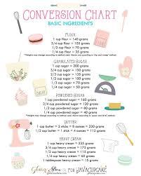 tableau de conversion pour la cuisine les 10 meilleures astuces de cuisine à voir cuisine trucs et