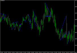 technical analysis pattern recognition technical analysis pattern recognition forex metatrader 4indicator