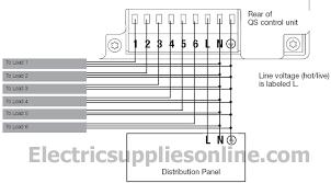 lutron grafik eye qs specifications