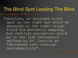 Blind Spot In Left Eye Routine Blind Spot Testing The Blind Spot Leading The Blind Joseph