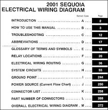 2001 toyota sequoia 2001 toyota sequoia wiring diagram manual original